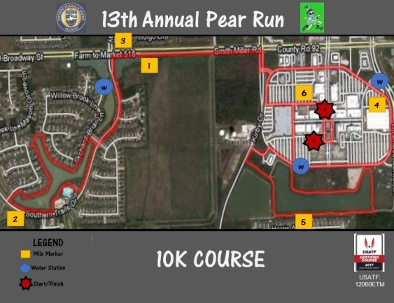 10 Course Map